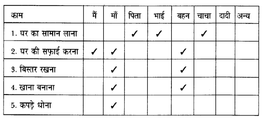 NCERT Solutions for Class 6 Hindi Vasant Chapter 15 नौकर 11