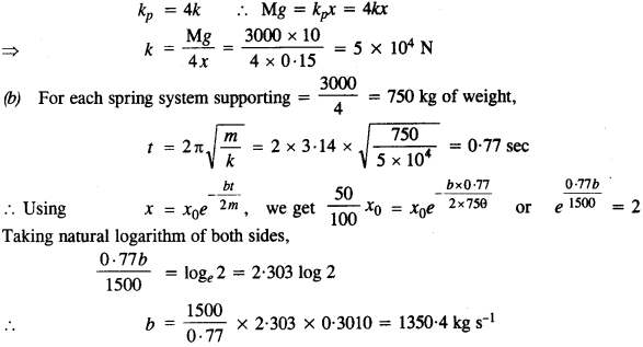 NCERT Solutions for Class 11 Physics Chapter 14 Oscillations 27