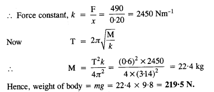 NCERT Solutions for Class 11 Physics Chapter 14 Oscillations 6