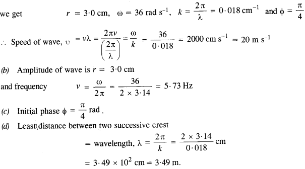NCERT Solutions for Class 11 Physics Chapter 15 Waves 9