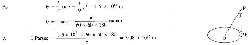 NCERT Solutions for Class 11 Physics Chapter 2 Units and Measurement 16