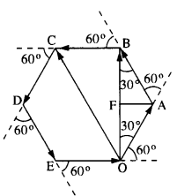 NCERT Solutions for Class 11 Physics Chapter 4 Motion in a Plane 12