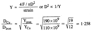 NCERT Solutions for Class 11 Physics Chapter 9 Mechanical Properties of Solids 12