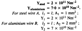 NCERT Solutions for Class 11 Physics Chapter 9 Mechanical Properties of Solids 21