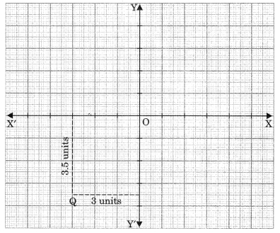 MCQ Questions for Class 9 Maths Chapter 3 Coordinate Geometry with Answers