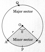 Areas related to Circles Class 10 Notes Maths Chapter 12 2