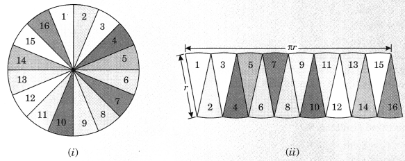 Areas related to Circles Class 10 Notes Maths Chapter 12 3