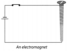 Electric Current and Its Effects Class 7 Extra Questions and Answers Science Chapter 14 2