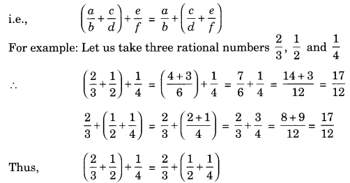 Rational Numbers Class 8 Notes Maths Chapter 2