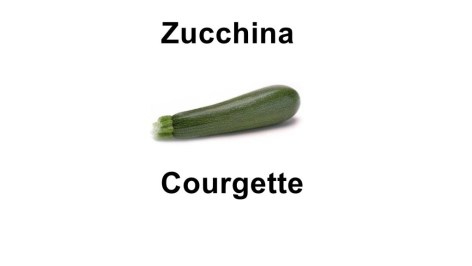 Names of vegetables