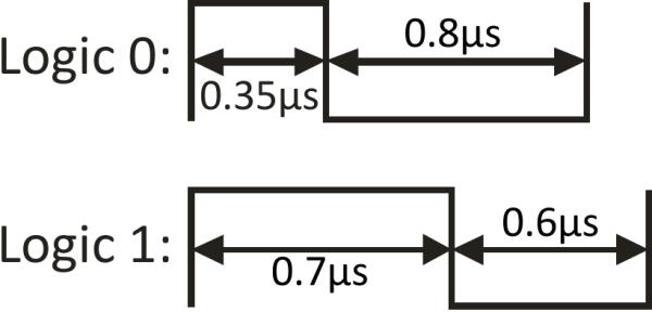 WS2812 Timing Diagram