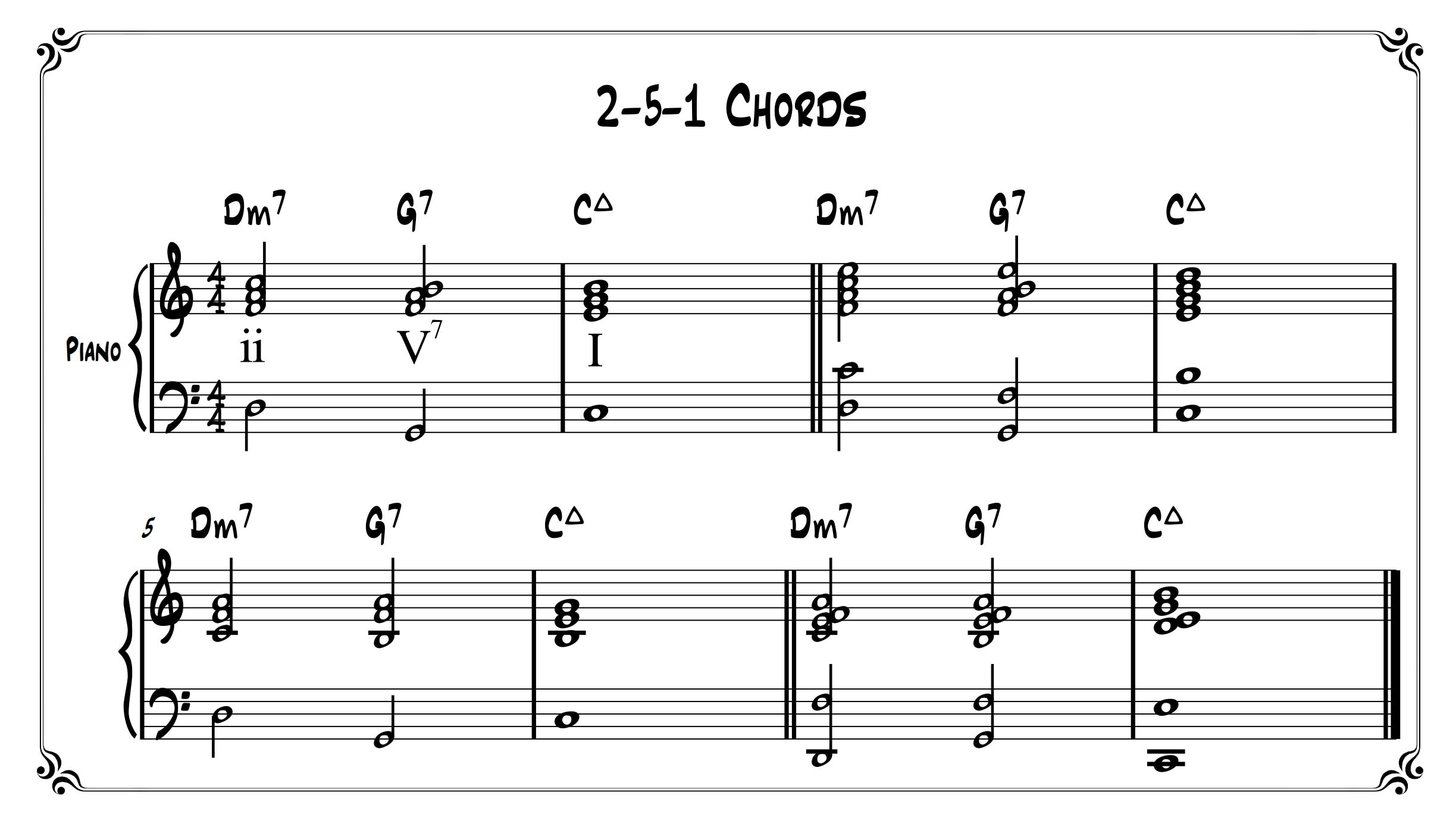 Total Beginner Jazz Piano Lesson 2 5 1 Chords On