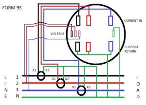Form 9s Wiring Diagram 300x216?resize=300%2C216 meter socket wiring diagrams wiring diagram  at gsmportal.co