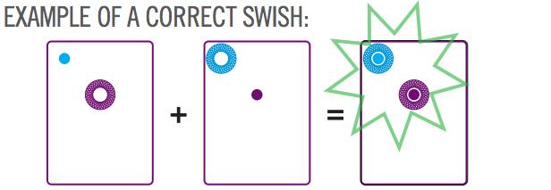 A correctly made Swish