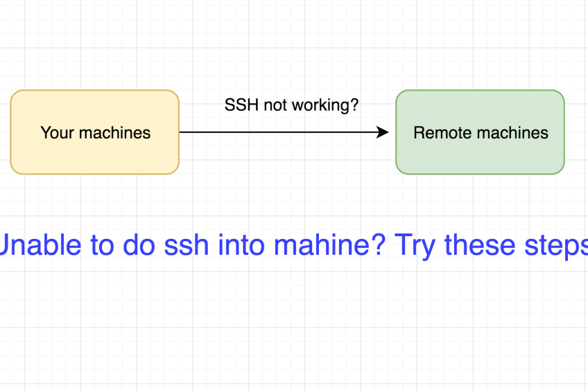 Unable to do ssh into machine.
