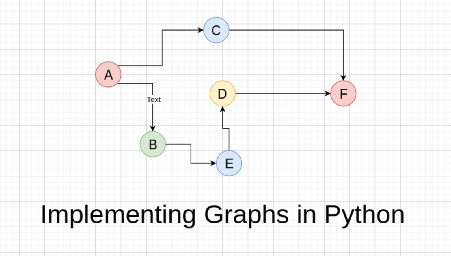 Implementing graph with python