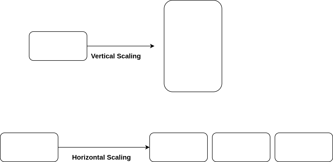 The two extremes of scalability and what you have to consider while using them.