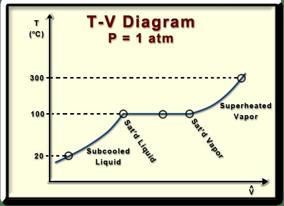 Termodinamika 1