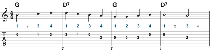 Easy Guitar Songs for Beginners - Learn to Play Music Blog