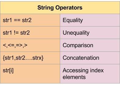String_Op