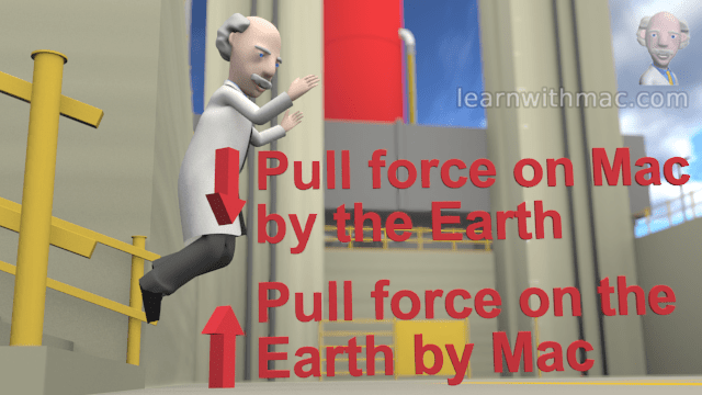 Does Earth accelerate towards you? Professor Mac is jumping from a step and the forces on him and on the Earth are shown by red arrows.