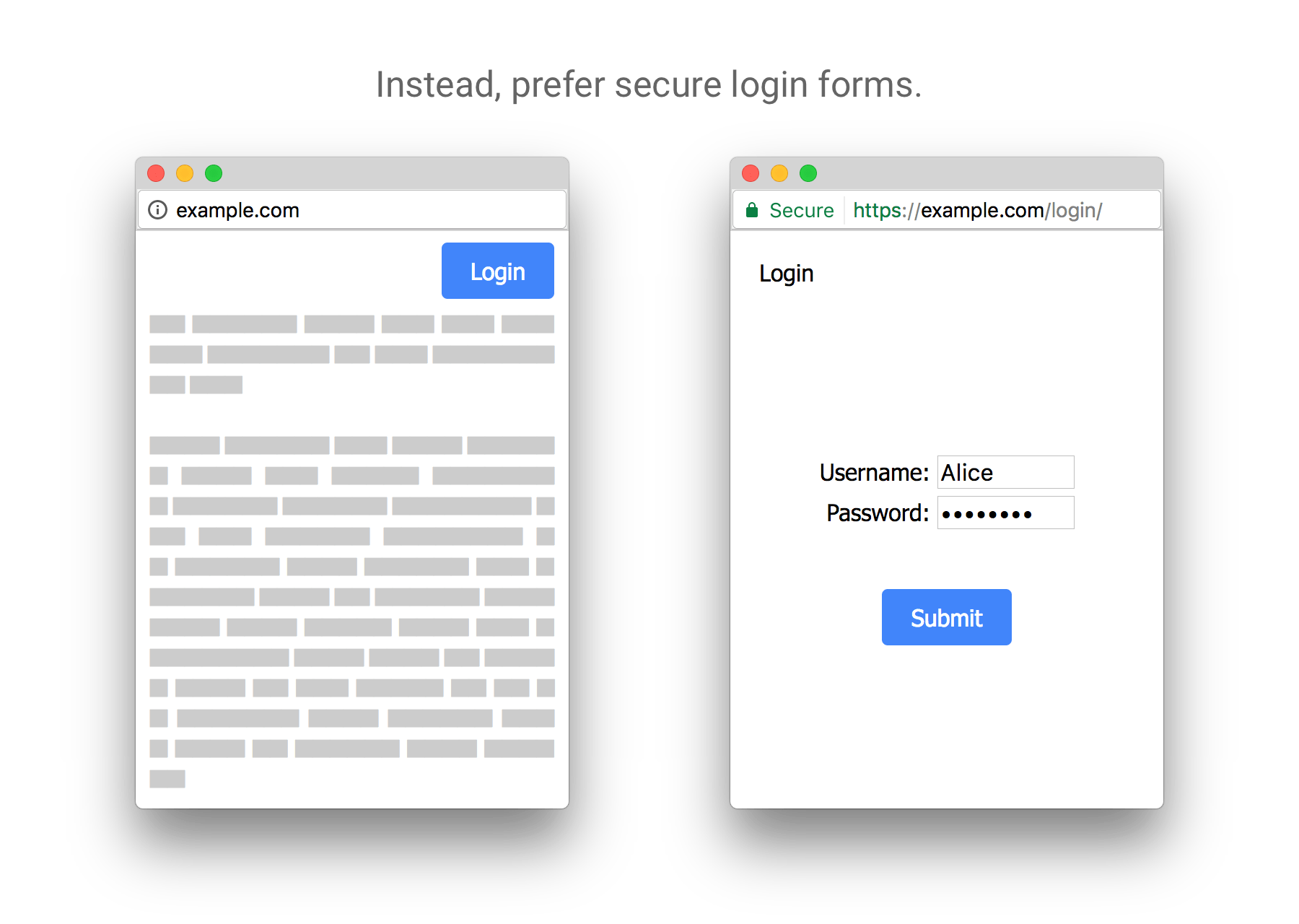 Secure Login in forms