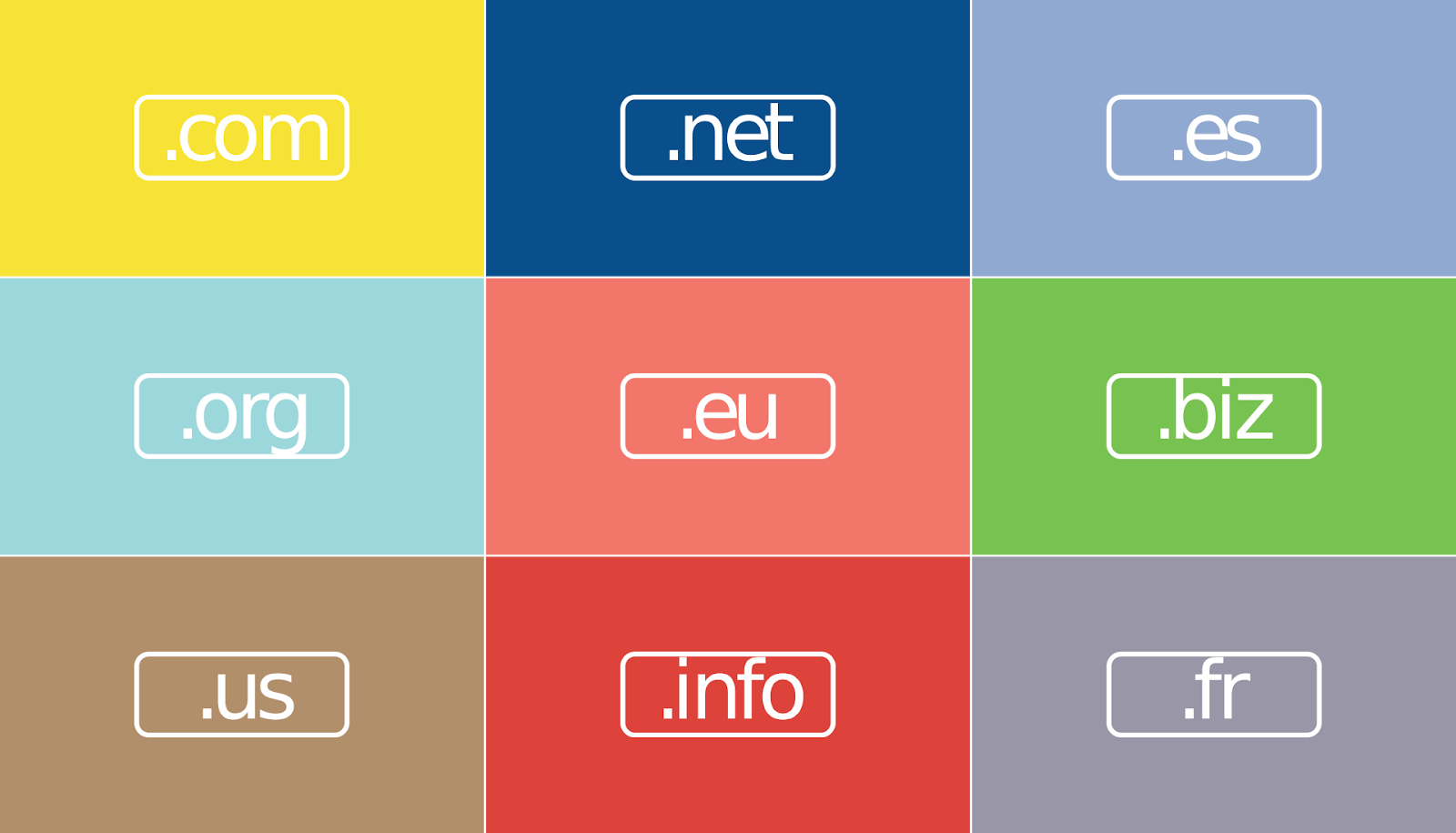 Image showing various domain extentions.