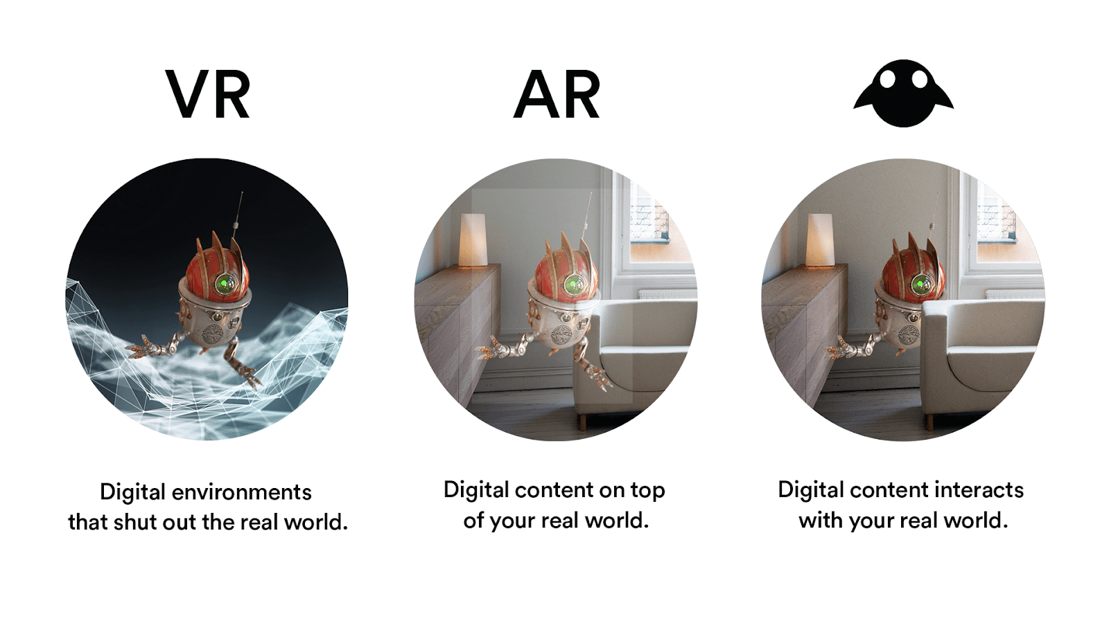Picture describing VR, AR and MR technology