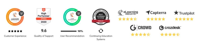 LearnWorlds Star Reviews