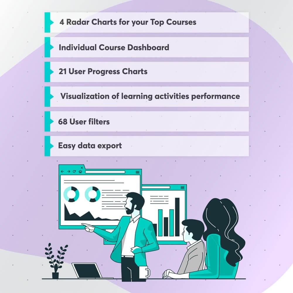 course insights basics