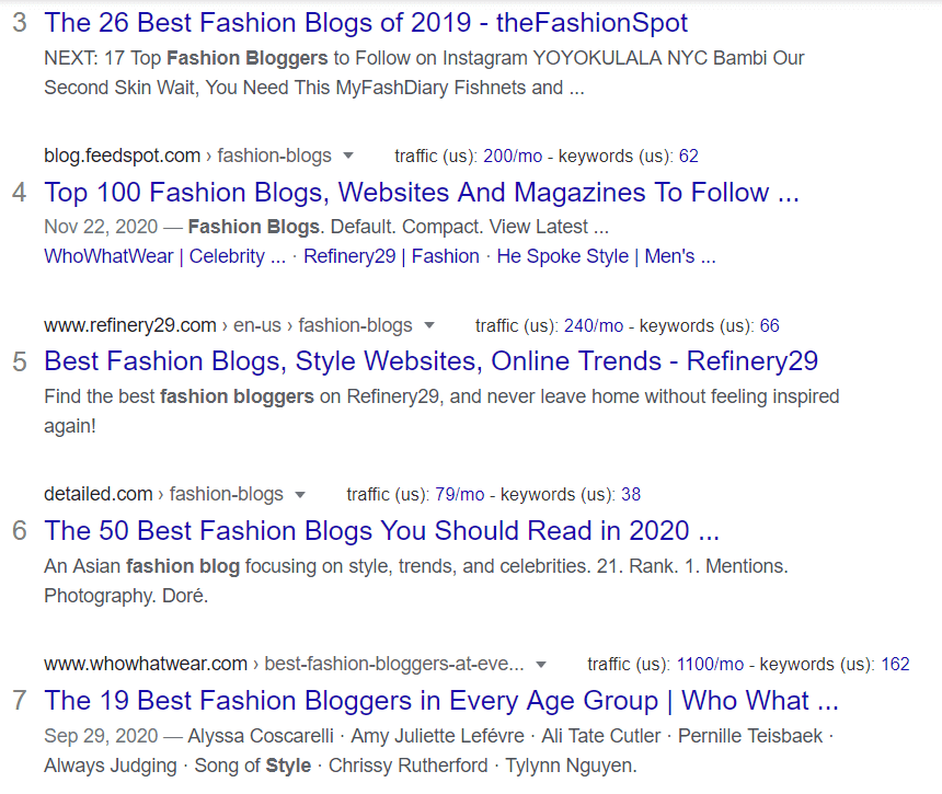 fashion blog google search results
