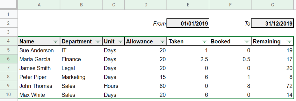 Manage employee attendance with a free, customizable spreadsheet. Free Leave Tracker For Google Sheets Easy To Use