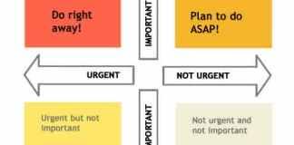 Pentingnya Tujuan Prioritas