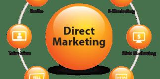 Pengertian Direct Marketing
