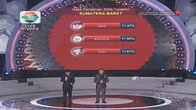 Hasil Perolehan SMS Peserta Perwakilan Sumatera Barat Liga Dangdut Indonesia