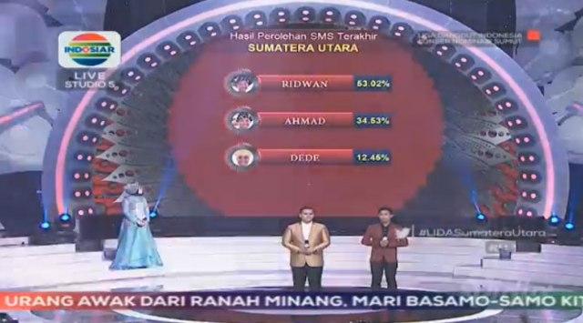 Peserta Konser Nominasi Liga Dangdut Indonesia Provinsi sumatera Utara SMS Tertinggi
