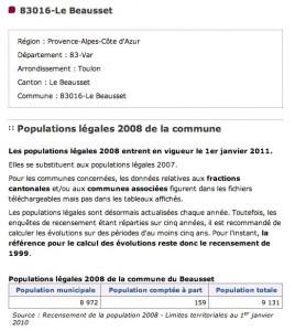 pop_2008