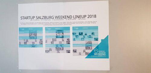 Startup Weekend Salzburg