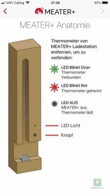 Thermometer Anatomie