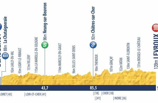 Tour de l'Avenir 2018