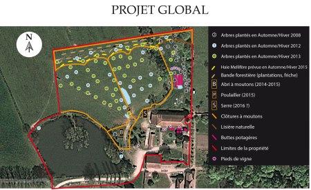 Projet_en_2014