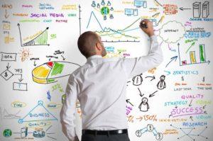 strategie-d-entreprise