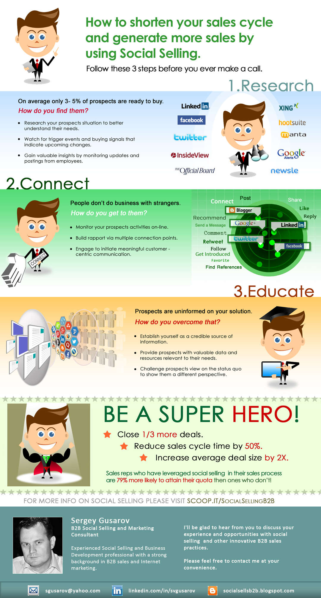 social selling_infographie