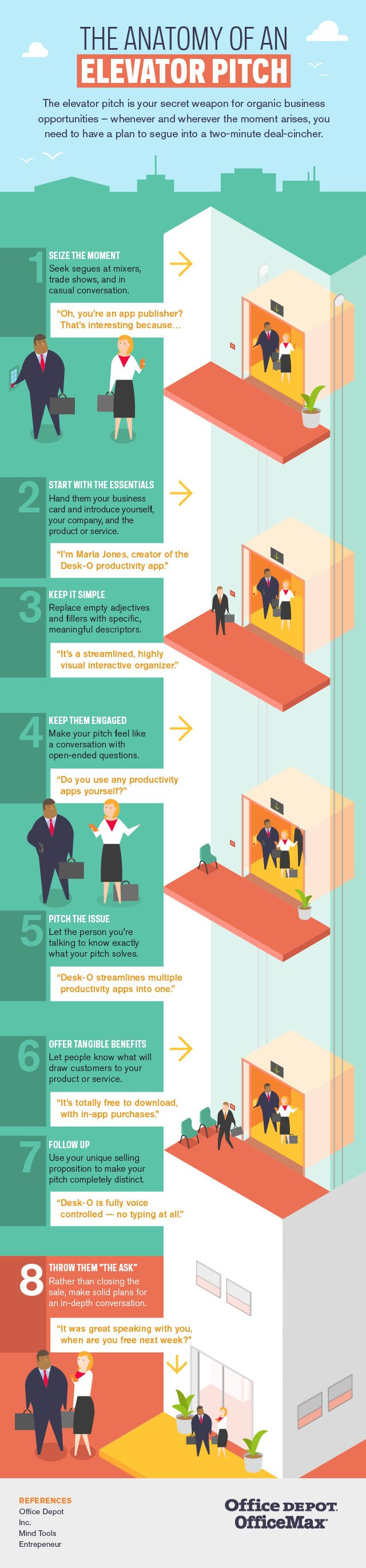 pitch_infographie