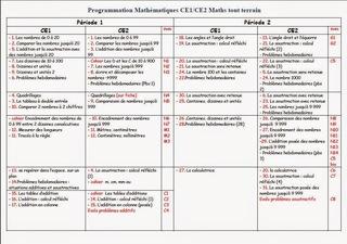 programmation ce1 ce2 maths