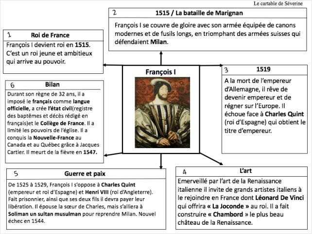 carte mentale François I maîtresse séverine