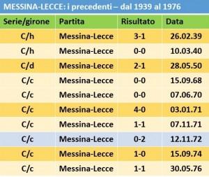 tabella precedenti messina 1