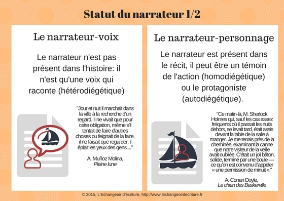 statut des narrateurs