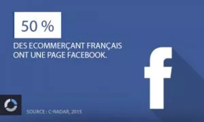 commerçant-communication-facebook