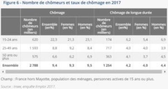 emploi-france-2017
